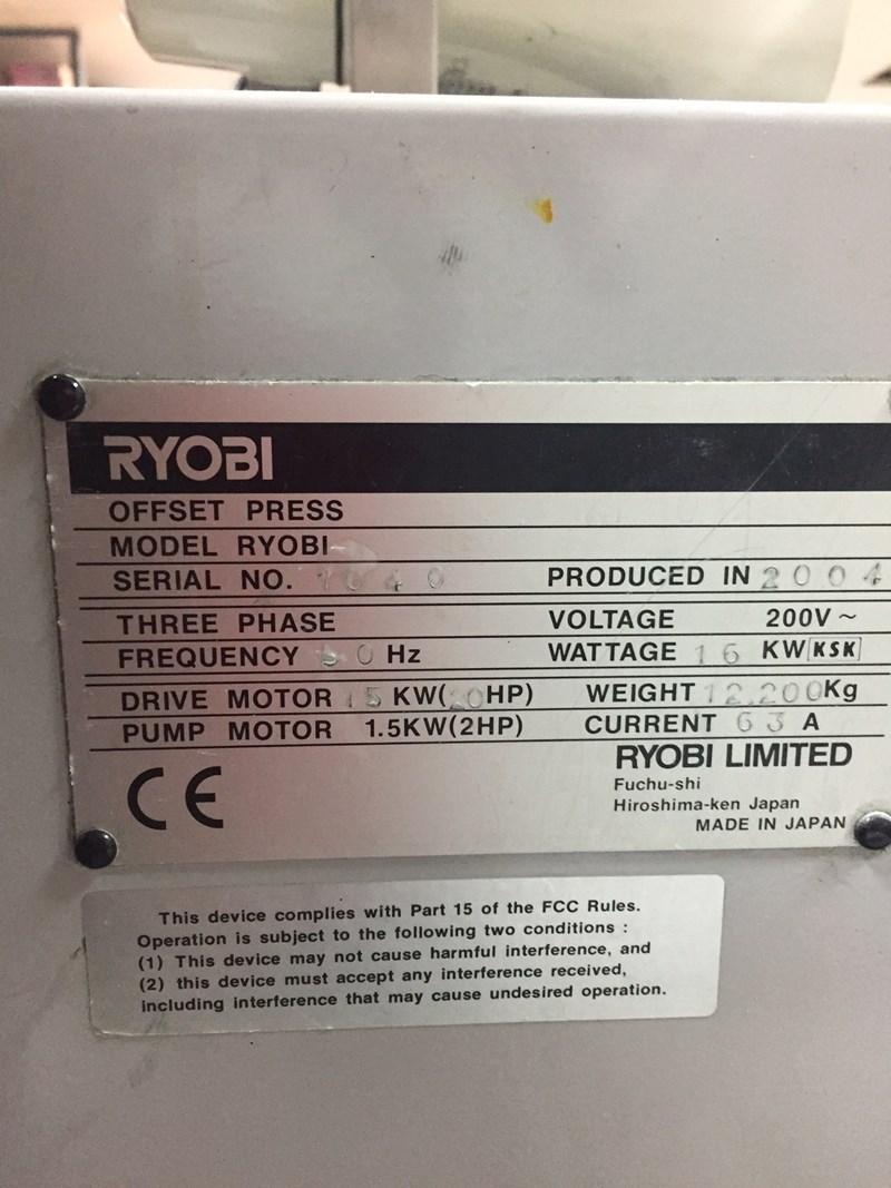 Ryobi 524 + L HXX
