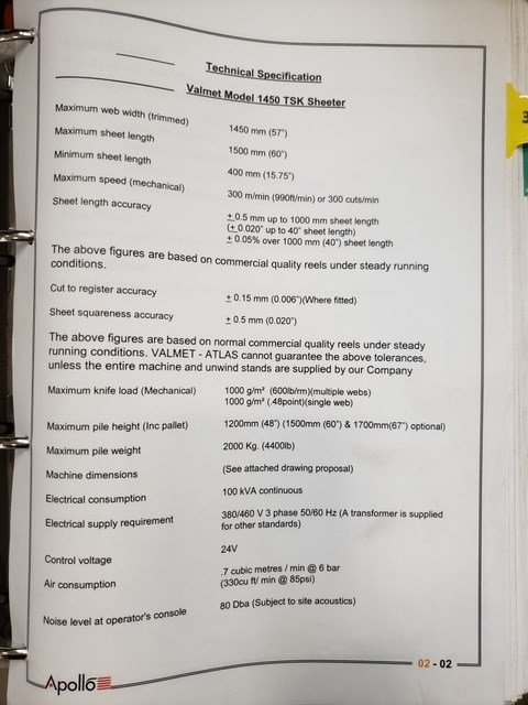 Valmet TSK 1450 sheeter