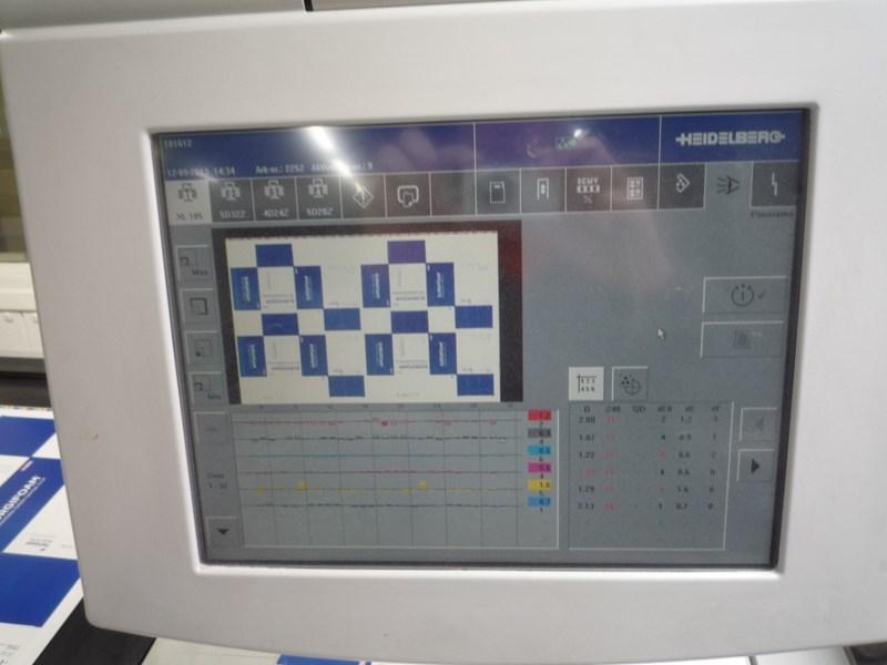 Heidelberg XL 105-6+LYYL