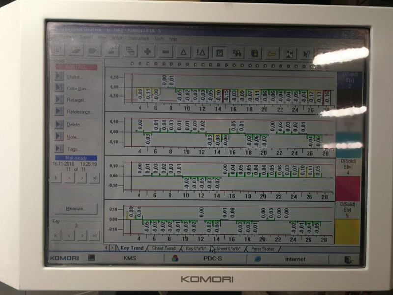 Komori Lithrone S540+L