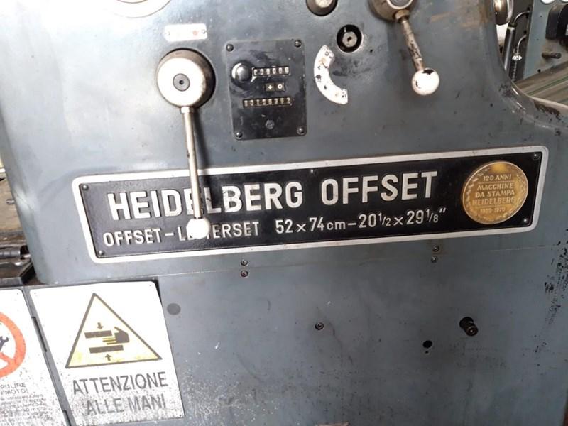 HEIDELBERG SORM
